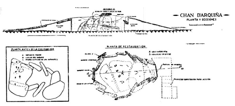 Planta y sección del dolmen